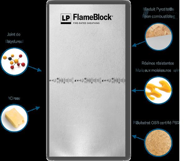 Infographie de la planche FlameBlock