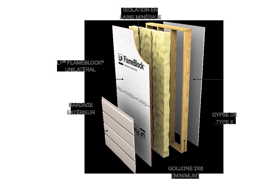 Liste Intertek LPB/WPPS-60-01