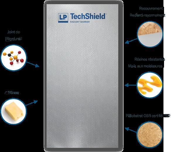 Comment est fait le LP TechShield